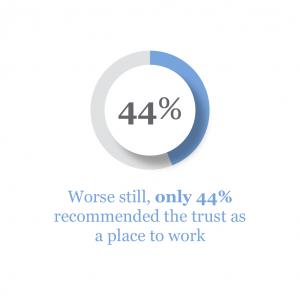 infographics-umg-staff-engagement-graphics-2